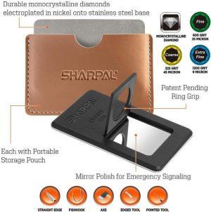 Sharpal Credit Card